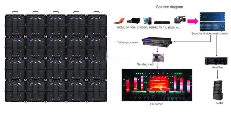 Atop high-quality stage led screen easy assembling for LED screen