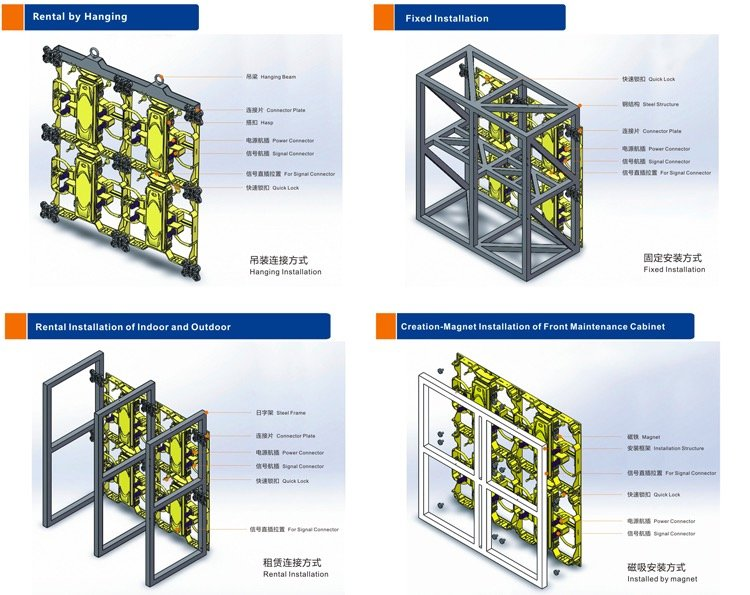 reliability outdoor led wall led easy maintenance in market