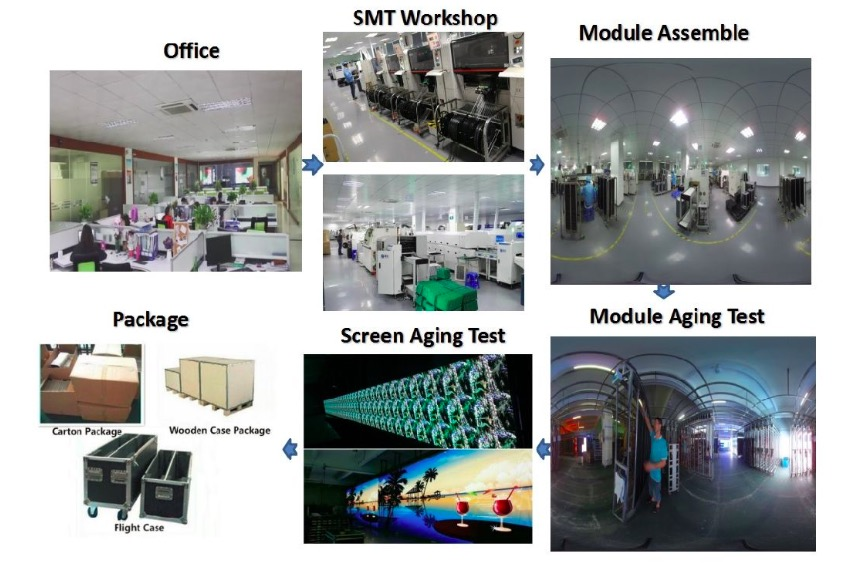 high-quality stage led display definition with high-quality for LED screen-7