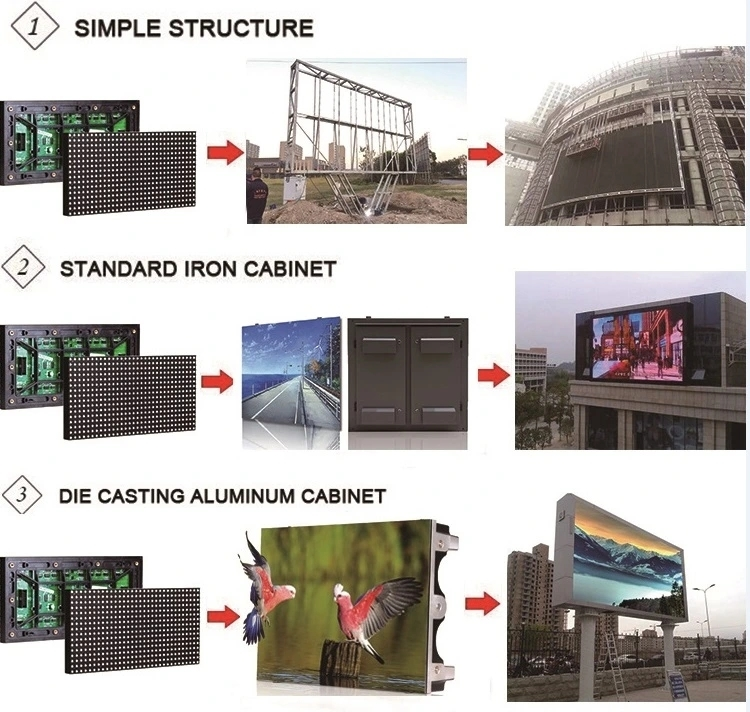 Atop high-quality led screen rental prices easy maintenance for company advertising